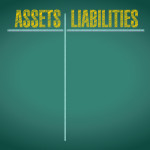 Ascertain your assets and liabilities using The Profit System.