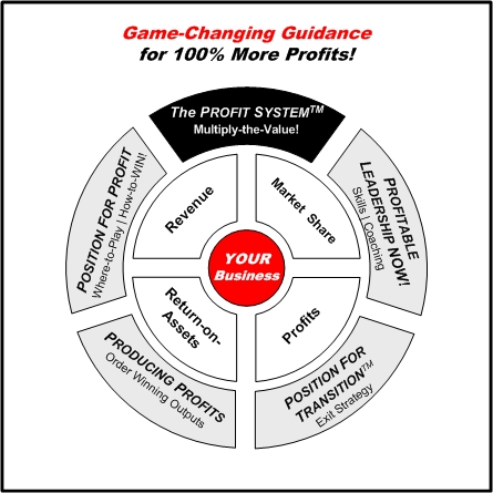 Game-Changing Guidance Diagram only