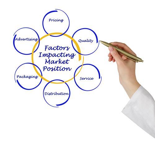 factors impacting market position